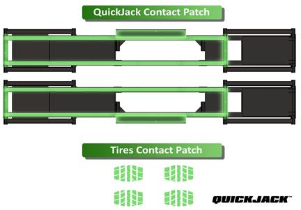 QuickJack on Asphalt